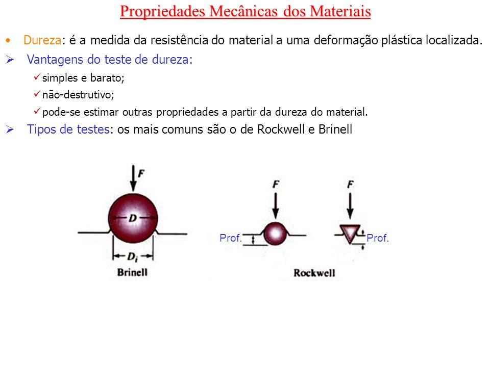 Propriedades Mecânicas dos Materiais Dureza: é a medida da resistência do material a uma deformação plástica localizada. Vantagens do teste de dureza: