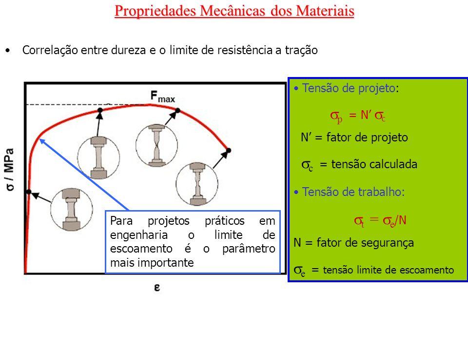 Propriedades Mecânicas dos Materiais Correlação entre dureza e o limite de resistência a tração Para projetos práticos em engenharia o limite de escoa
