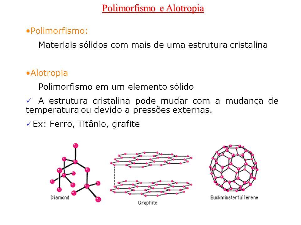 Polimorfismo: Materiais sólidos com mais de uma estrutura cristalina Alotropia Polimorfismo em um elemento sólido A estrutura cristalina pode mudar co