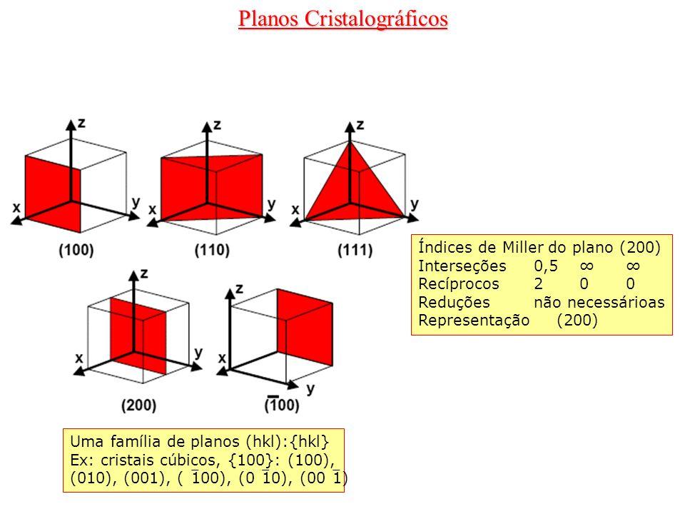 Índices de Miller do plano (200) Interseções0,5 Recíprocos200 Reduçõesnão necessárioas Representação(200) Uma família de planos (hkl):{hkl} Ex: crista
