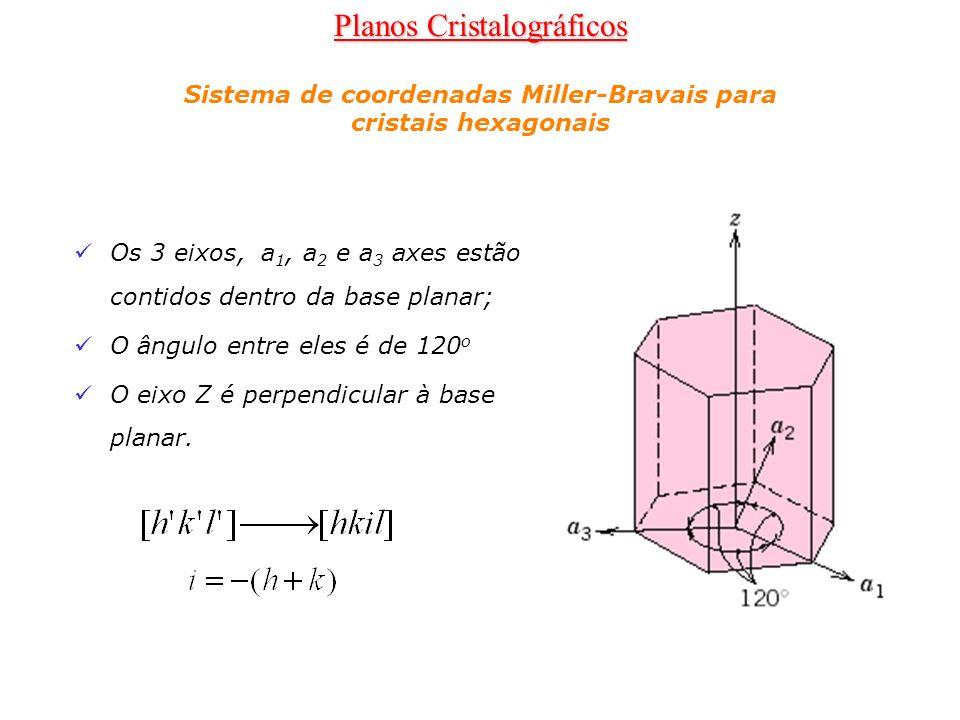 Sistema de coordenadas Miller-Bravais para cristais hexagonais Os 3 eixos, a 1, a 2 e a 3 axes estão contidos dentro da base planar; O ângulo entre el