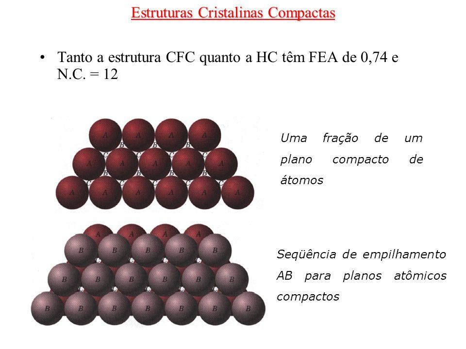 Tanto a estrutura CFC quanto a HC têm FEA de 0,74 e N.C. = 12 Uma fração de um plano compacto de átomos Seqüência de empilhamento AB para planos atômi