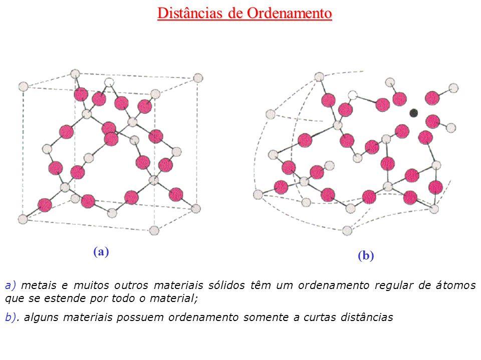 Distâncias de Ordenamento a) metais e muitos outros materiais sólidos têm um ordenamento regular de átomos que se estende por todo o material; b). alg