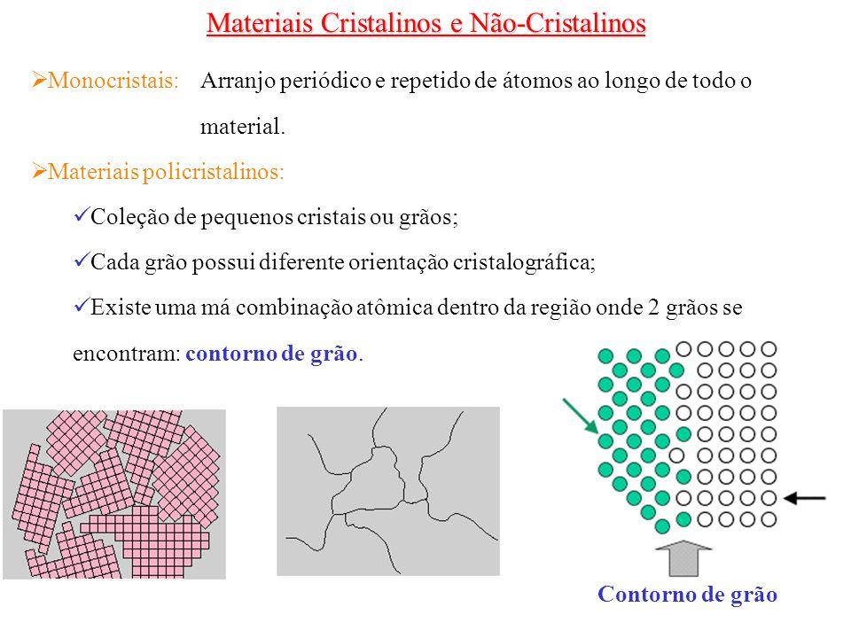 Monocristais: Arranjo periódico e repetido de átomos ao longo de todo o material. Materiais policristalinos: Coleção de pequenos cristais ou grãos; Ca