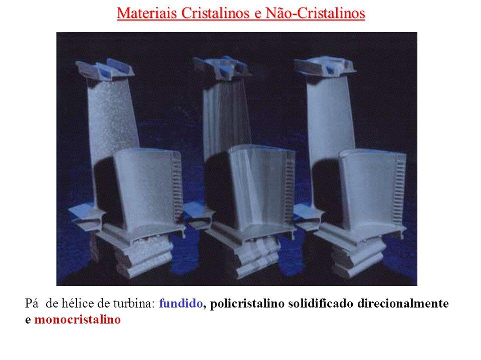 Materiais Cristalinos e Não-Cristalinos Pá de hélice de turbina: fundido, policristalino solidificado direcionalmente e monocristalino