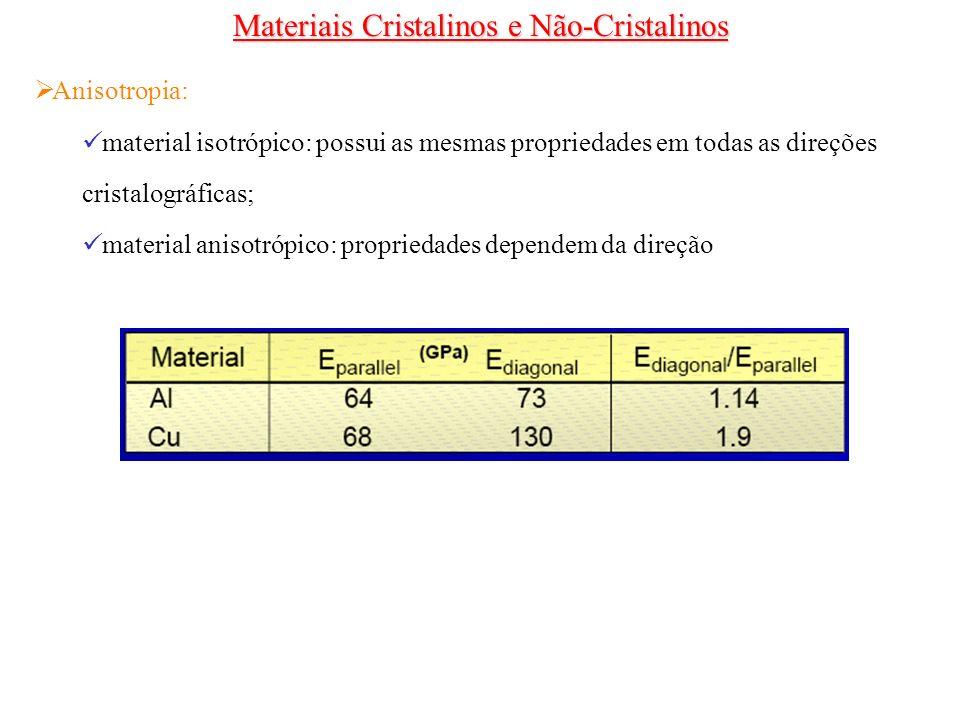 Materiais Cristalinos e Não-Cristalinos Anisotropia: material isotrópico: possui as mesmas propriedades em todas as direções cristalográficas; materia
