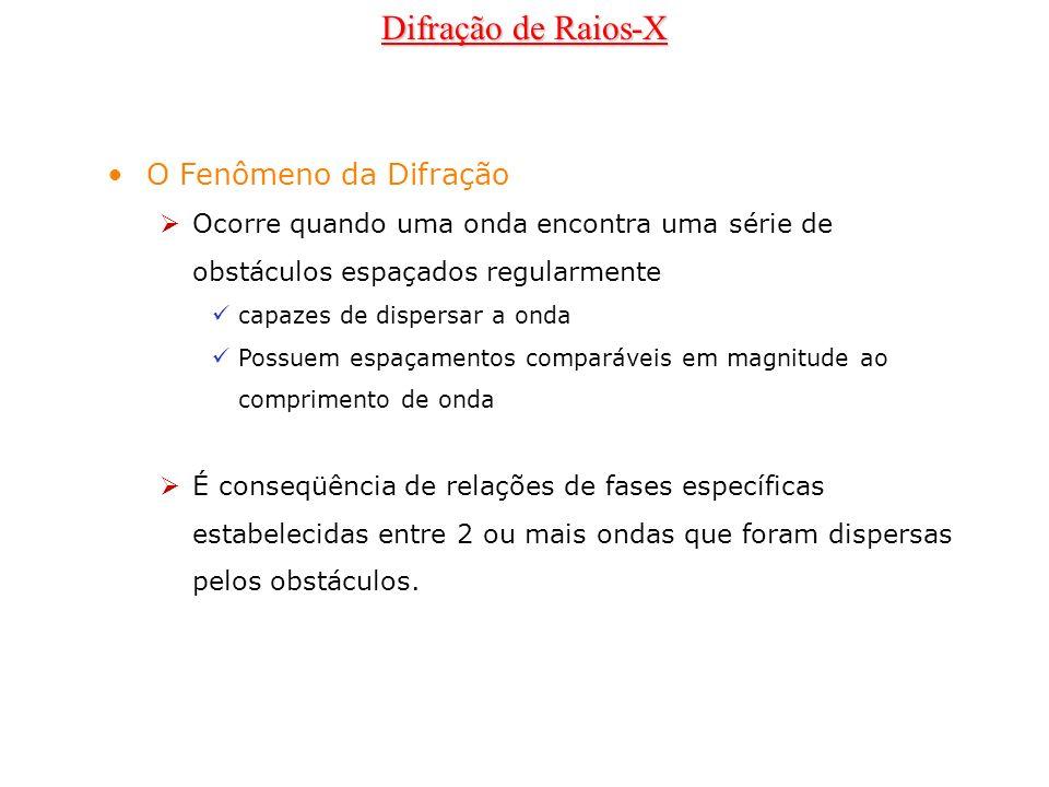 Difração de Raios-X O Fenômeno da Difração Ocorre quando uma onda encontra uma série de obstáculos espaçados regularmente capazes de dispersar a onda