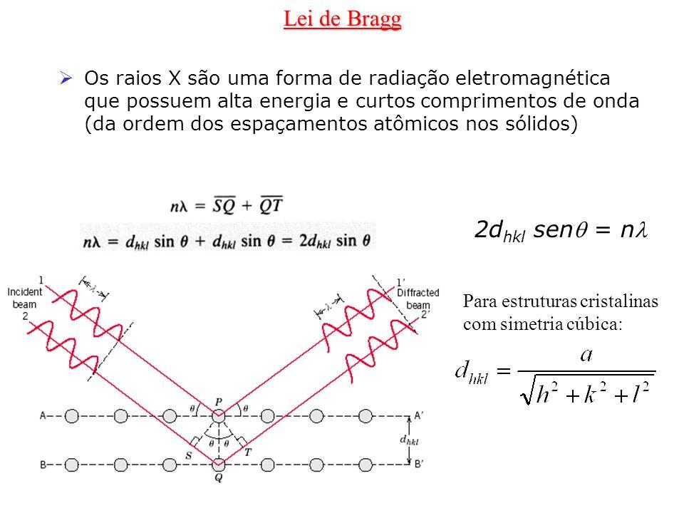 Lei de Bragg Os raios X são uma forma de radiação eletromagnética que possuem alta energia e curtos comprimentos de onda (da ordem dos espaçamentos at