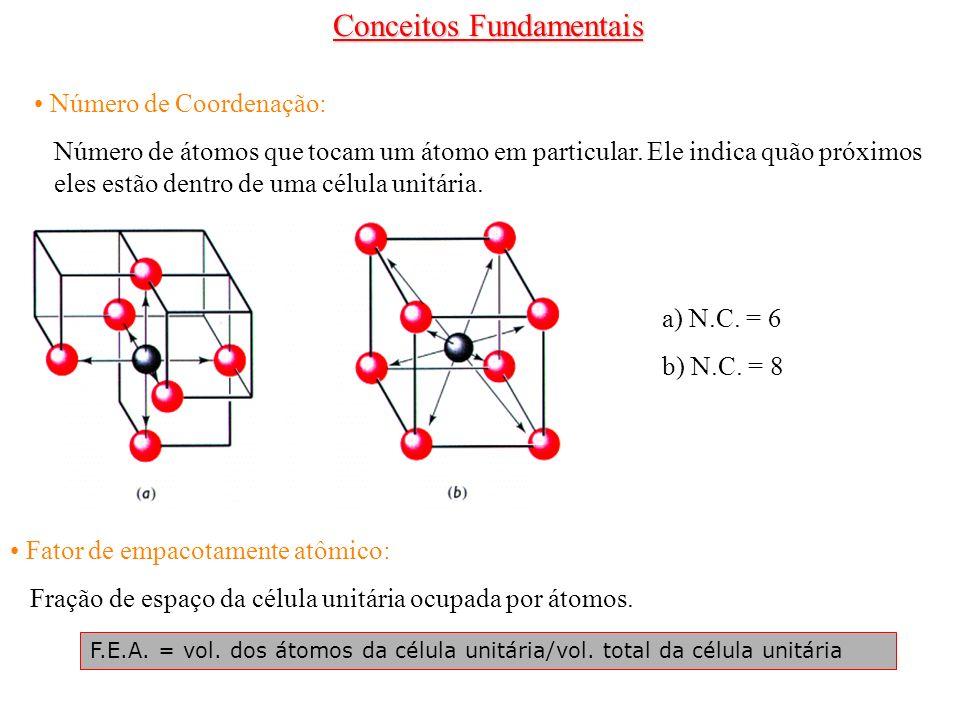 Conceitos Fundamentais Número de Coordenação: Número de átomos que tocam um átomo em particular. Ele indica quão próximos eles estão dentro de uma cél