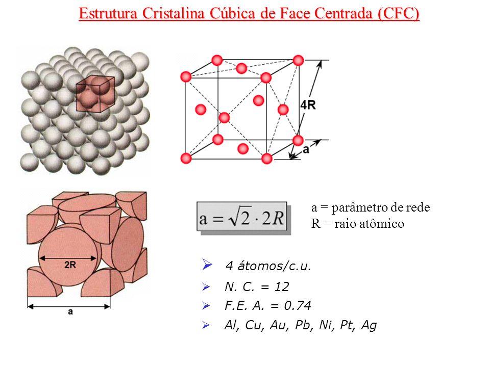 a = parâmetro de rede R = raio atômico Estrutura Cristalina Cúbica de Face Centrada (CFC) 4 átomos/c.u. N. C. = 12 F.E. A. = 0.74 Al, Cu, Au, Pb, Ni,