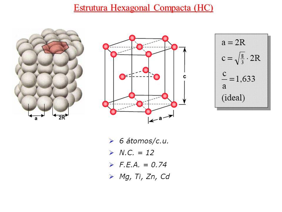Materiais Cristalinos e Não-Cristalinos Anisotropia: material isotrópico: possui as mesmas propriedades em todas as direções cristalográficas; material anisotrópico: propriedades dependem da direção