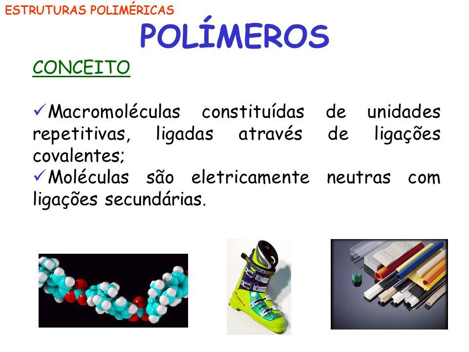ESTRUTURAS POLIMÉRICAS POLÍMEROS CONCEITO Macromoléculas constituídas de unidades repetitivas, ligadas através de ligações covalentes; Moléculas são e
