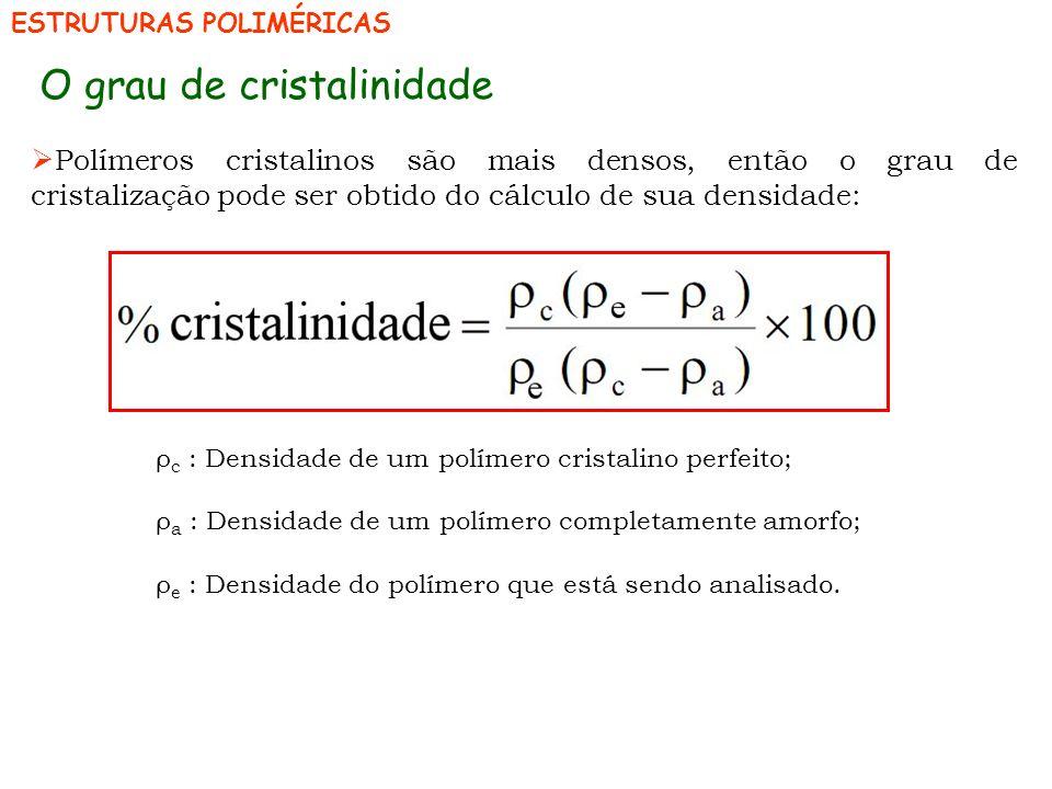 ESTRUTURAS POLIMÉRICAS O grau de cristalinidade ρ c : Densidade de um polímero cristalino perfeito; ρ a : Densidade de um polímero completamente amorf
