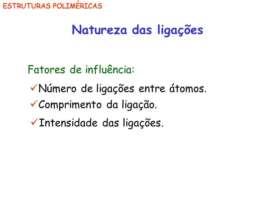 ESTRUTURAS POLIMÉRICAS Natureza das ligações Fatores de influência: Número de ligações entre átomos. Comprimento da ligação. Intensidade das ligações.