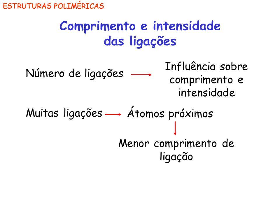 ESTRUTURAS POLIMÉRICAS Comprimento e intensidade das ligações Número de ligações Influência sobre comprimento e intensidade Muitas ligações Átomos pró