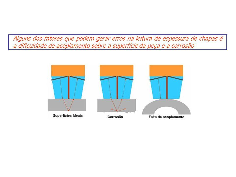 Alguns dos fatores que podem gerar erros na leitura de espessura de chapas é a dificuldade de acoplamento sobre a superfície da peça e a corrosão