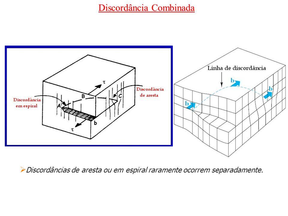 Discordância Combinada Discordâncias de aresta ou em espiral raramente ocorrem separadamente.