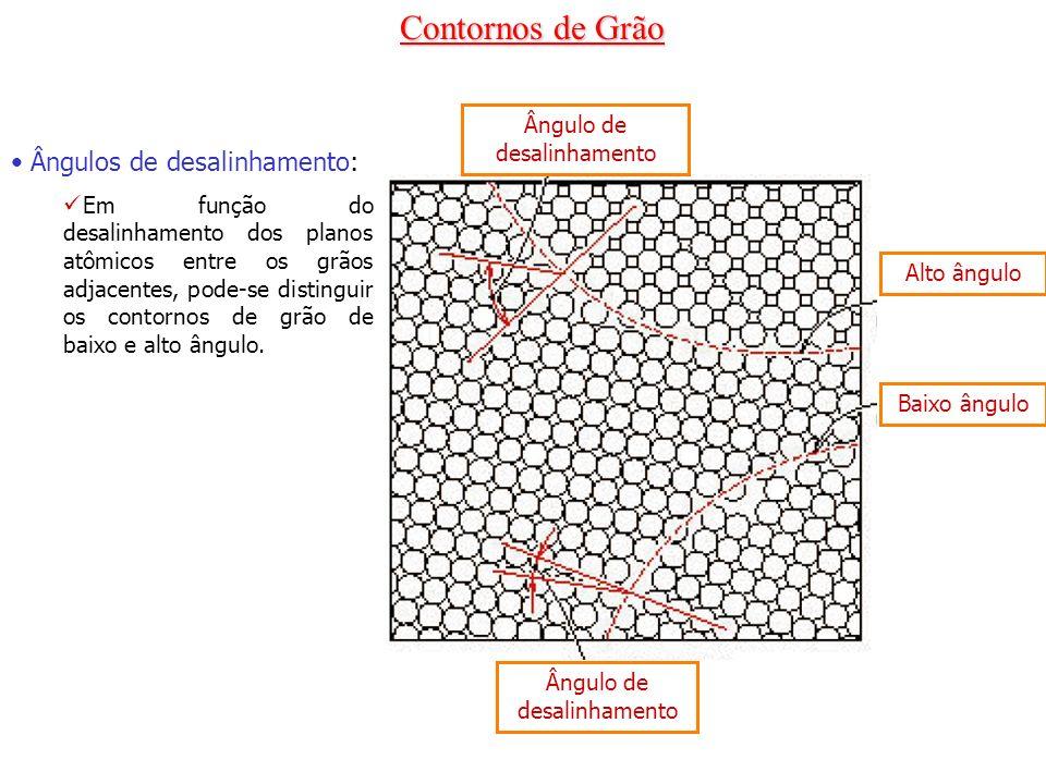 Contornos de Grão Ângulos de desalinhamento: Em função do desalinhamento dos planos atômicos entre os grãos adjacentes, pode-se distinguir os contorno