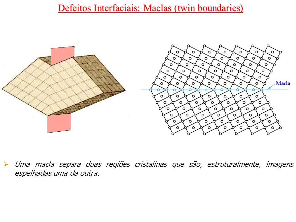 Defeitos Interfaciais: Maclas (twin boundaries) Uma macla separa duas regiões cristalinas que são, estruturalmente, imagens espelhadas uma da outra.
