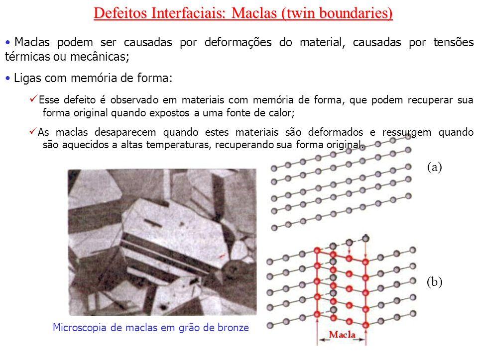 Defeitos Interfaciais: Maclas (twin boundaries) Maclas podem ser causadas por deformações do material, causadas por tensões térmicas ou mecânicas; Lig