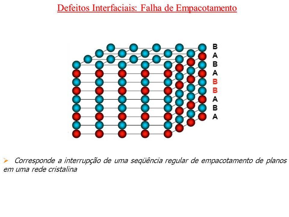 Defeitos Interfaciais: Falha de Empacotamento Corresponde a interrupção de uma seqüência regular de empacotamento de planos em uma rede cristalina