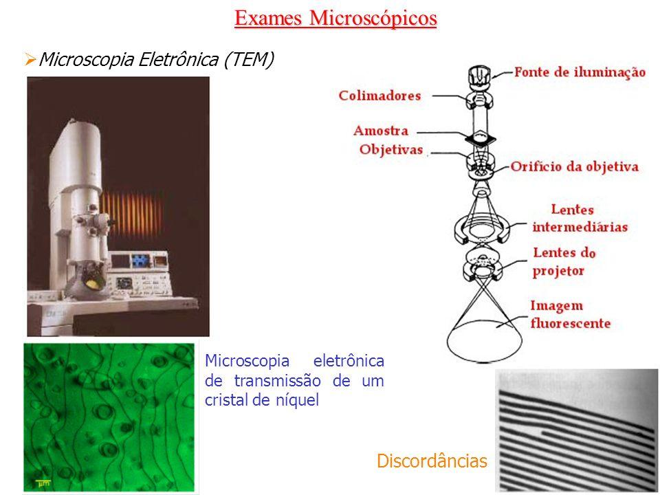 Exames Microscópicos Microscopia Eletrônica (TEM) Microscopia eletrônica de transmissão de um cristal de níquel Discordâncias