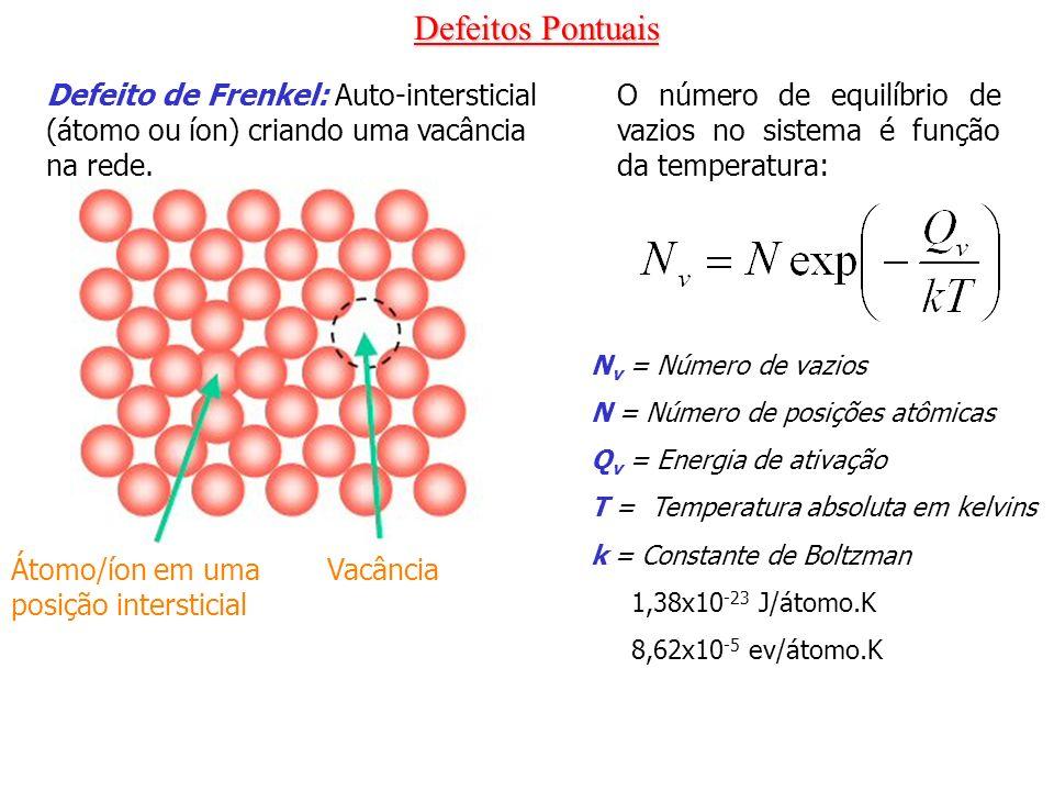 Defeitos Pontuais Defeito de Frenkel: Auto-intersticial (átomo ou íon) criando uma vacância na rede. Átomo/íon em uma posição intersticial Vacância O