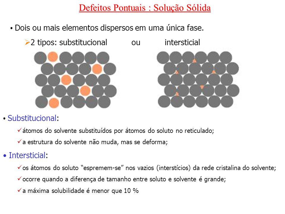 Defeitos Pontuais : Solução Sólida Dois ou mais elementos dispersos em uma única fase. 2 tipos: substitucional ouintersticial Substitucional: átomos d