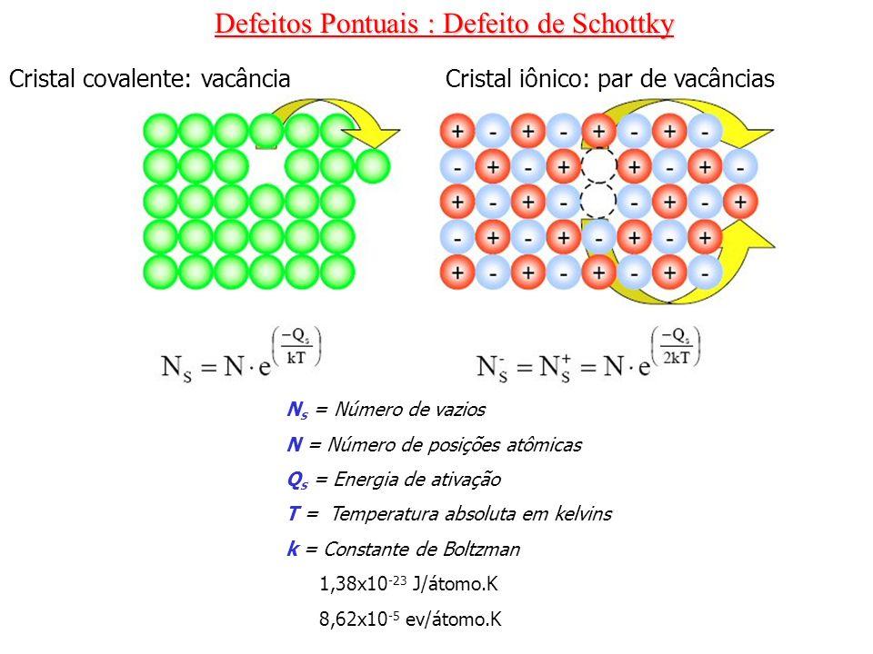 Defeitos Pontuais : Defeito de Schottky Cristal covalente: vacânciaCristal iônico: par de vacâncias N s = Número de vazios N = Número de posições atôm