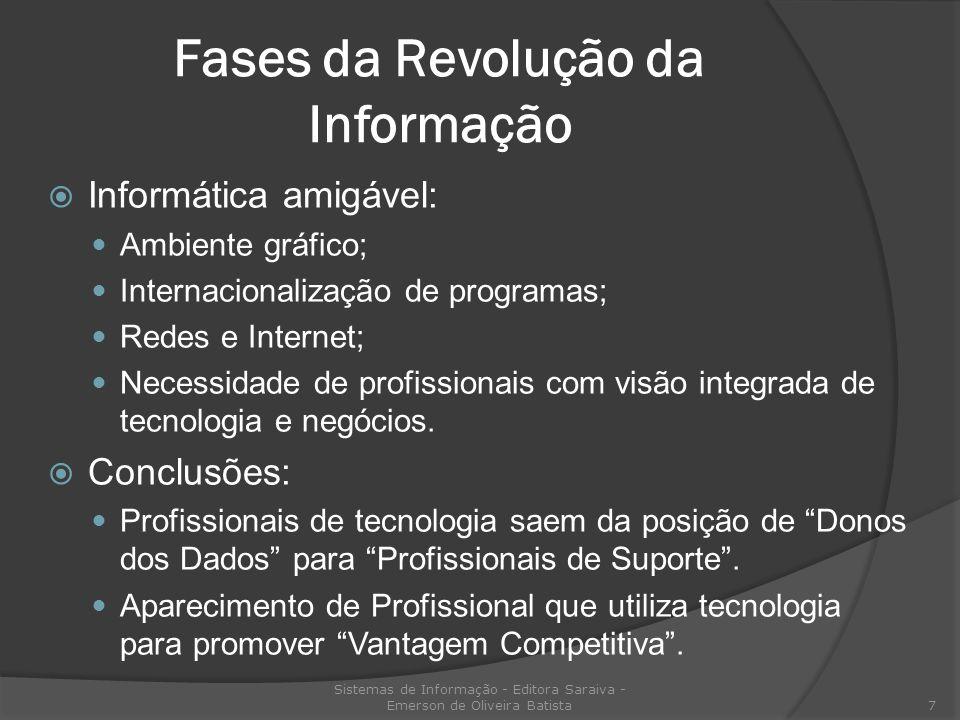 Fases da Revolução da Informação Informática amigável: Ambiente gráfico; Internacionalização de programas; Redes e Internet; Necessidade de profission