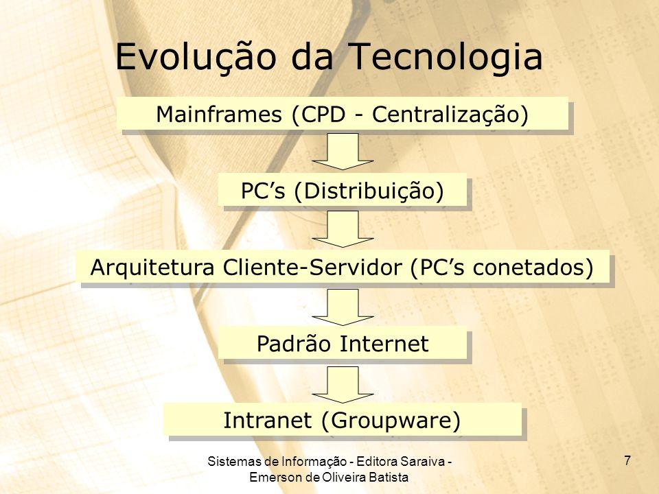 Sistemas de Informação - Editora Saraiva - Emerson de Oliveira Batista 7 Evolução da Tecnologia Mainframes (CPD - Centralização) PCs (Distribuição) Arquitetura Cliente-Servidor (PCs conetados) Padrão Internet Intranet (Groupware)