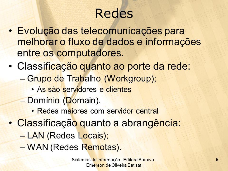 Sistemas de Informação - Editora Saraiva - Emerson de Oliveira Batista 8 Redes Evolução das telecomunicações para melhorar o fluxo de dados e informações entre os computadores.
