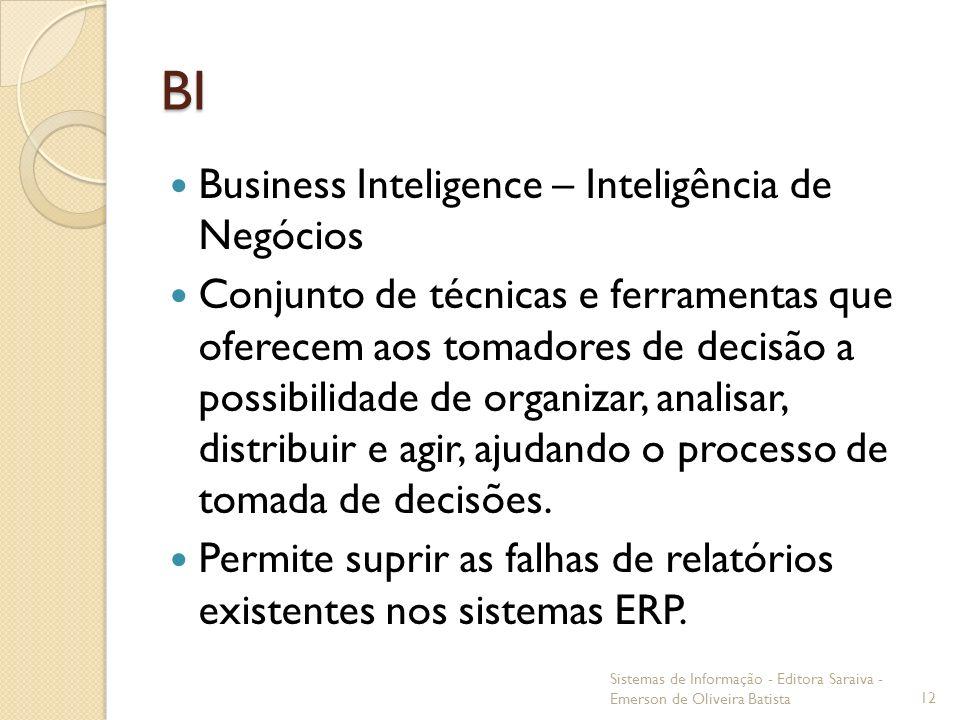 BI Business Inteligence – Inteligência de Negócios Conjunto de técnicas e ferramentas que oferecem aos tomadores de decisão a possibilidade de organiz