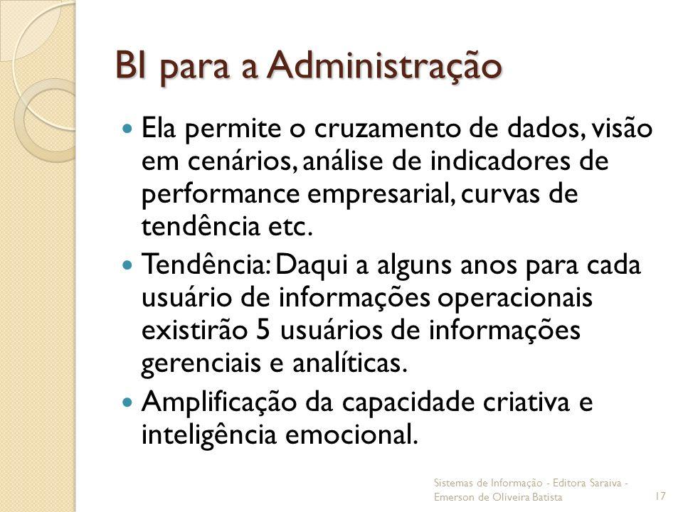 BI para a Administração Ela permite o cruzamento de dados, visão em cenários, análise de indicadores de performance empresarial, curvas de tendência e