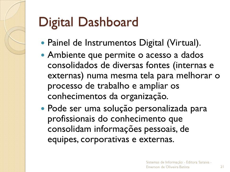 Digital Dashboard Painel de Instrumentos Digital (Virtual). Ambiente que permite o acesso a dados consolidados de diversas fontes (internas e externas