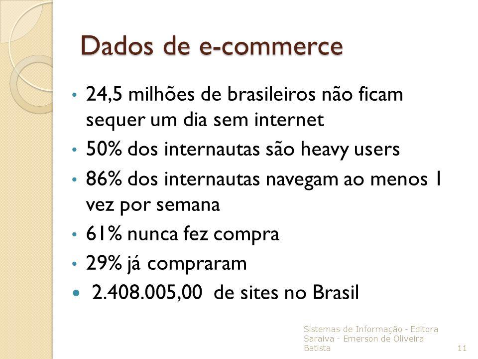 Sistemas de Informação - Editora Saraiva - Emerson de Oliveira Batista 11 24,5 milhões de brasileiros não ficam sequer um dia sem internet 50% dos int