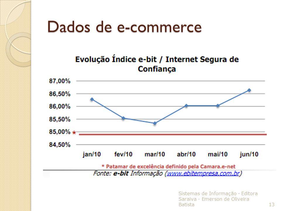 Dados de e-commerce Sistemas de Informação - Editora Saraiva - Emerson de Oliveira Batista 13
