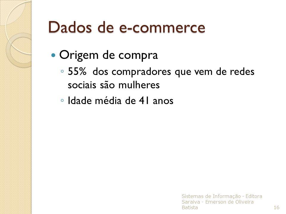 Dados de e-commerce Origem de compra 55% dos compradores que vem de redes sociais são mulheres Idade média de 41 anos Sistemas de Informação - Editora