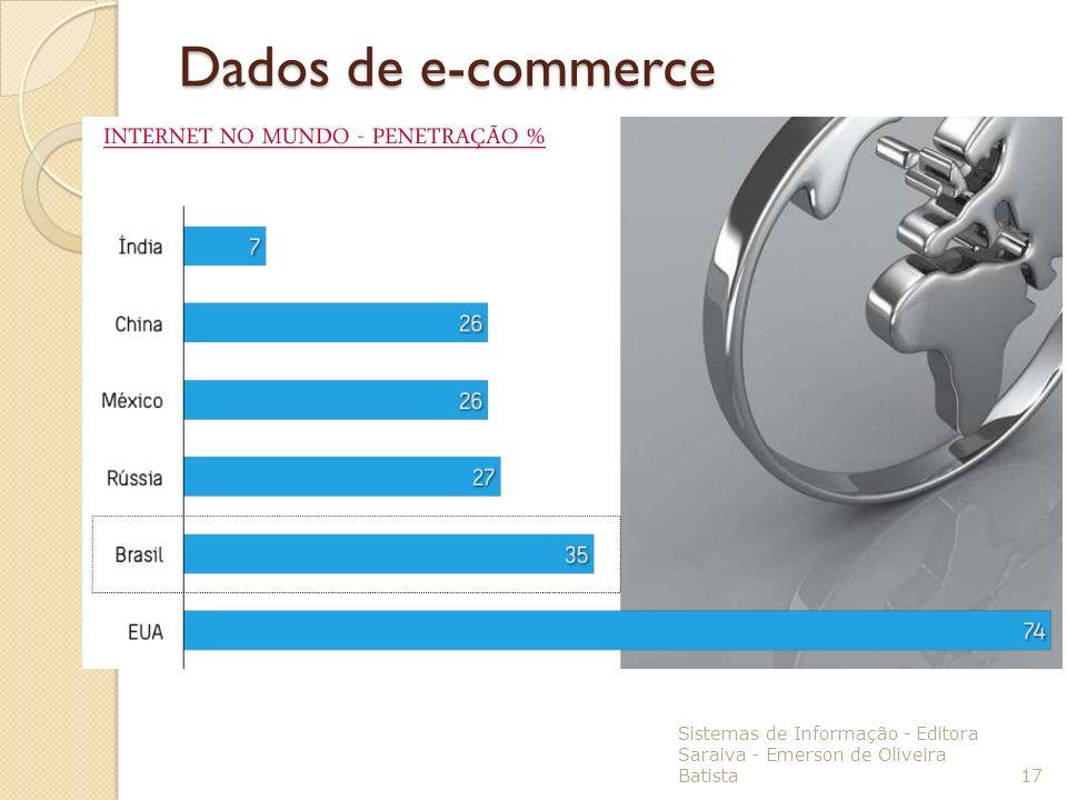 Sistemas de Informação - Editora Saraiva - Emerson de Oliveira Batista 17 Dados de e-commerce
