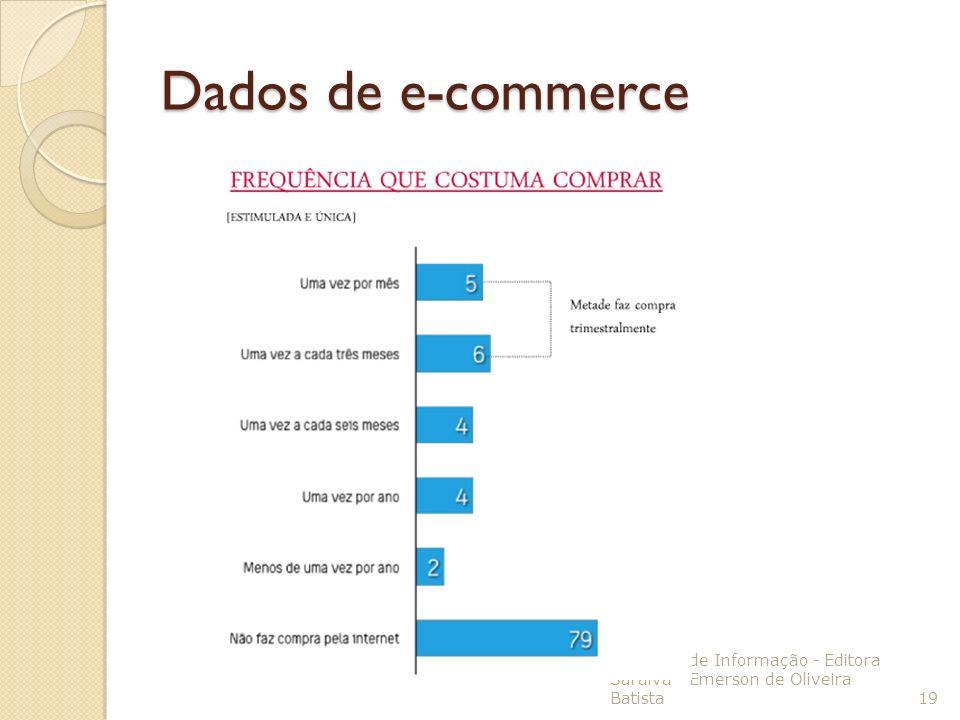 Sistemas de Informação - Editora Saraiva - Emerson de Oliveira Batista 19 Dados de e-commerce