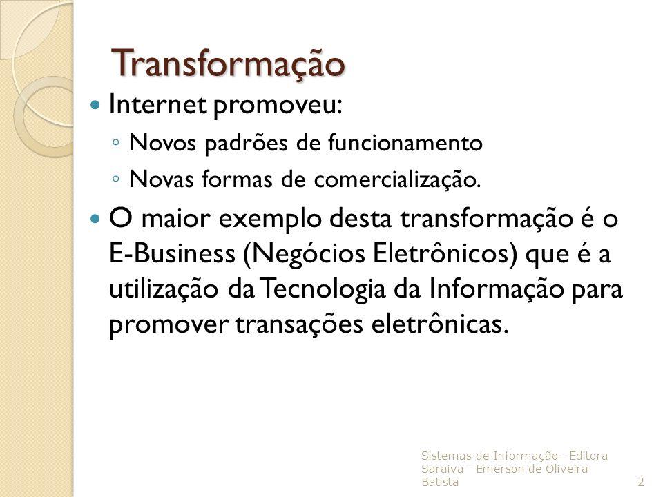 Transformação Internet promoveu: Novos padrões de funcionamento Novas formas de comercialização. O maior exemplo desta transformação é o E-Business (N
