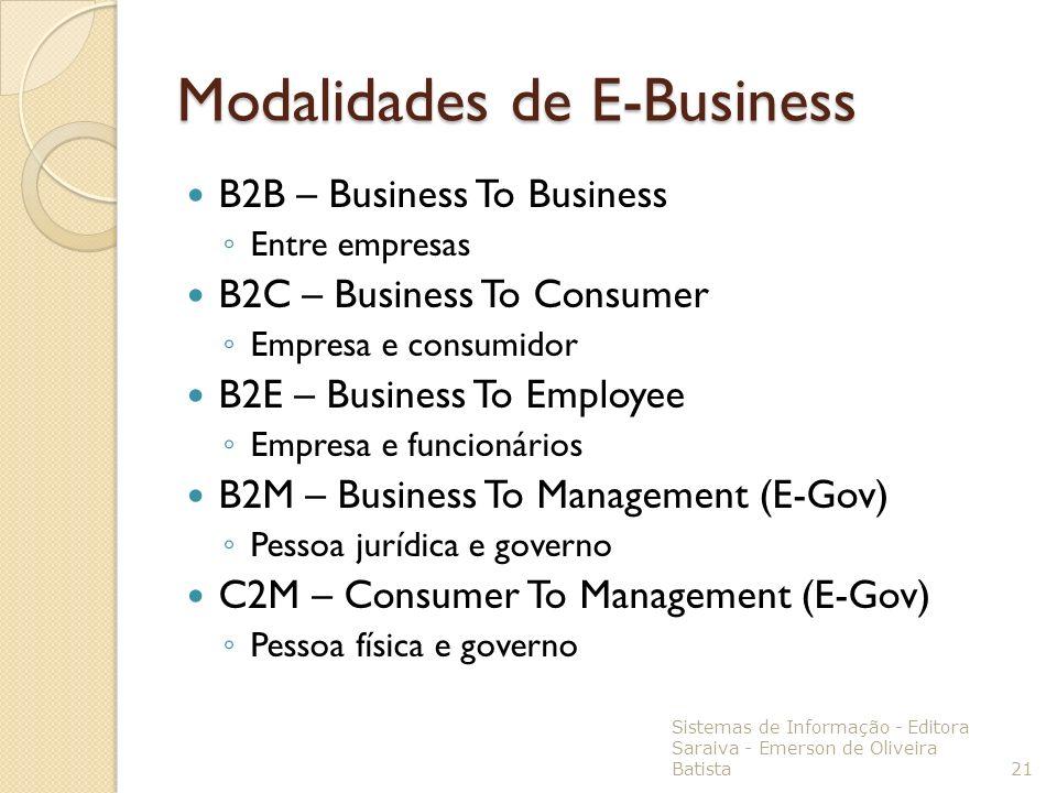 Modalidades de E-Business B2B – Business To Business Entre empresas B2C – Business To Consumer Empresa e consumidor B2E – Business To Employee Empresa