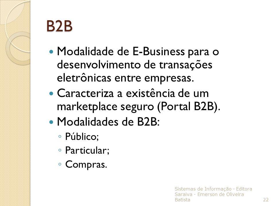 B2B Modalidade de E-Business para o desenvolvimento de transações eletrônicas entre empresas. Caracteriza a existência de um marketplace seguro (Porta