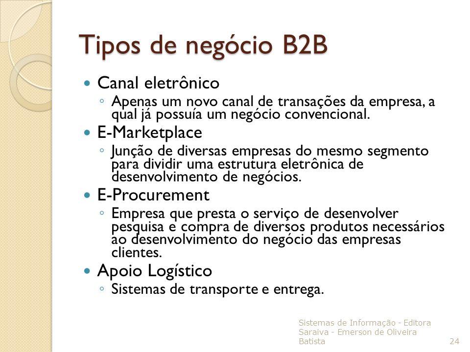 Tipos de negócio B2B Canal eletrônico Apenas um novo canal de transações da empresa, a qual já possuía um negócio convencional. E-Marketplace Junção d