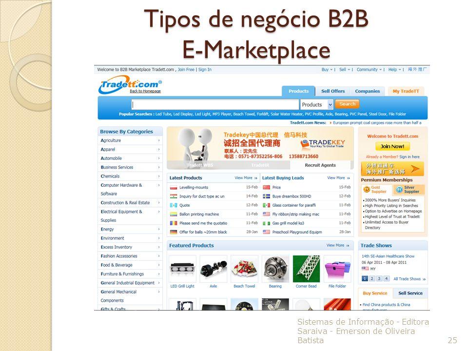 Tipos de negócio B2B E-Marketplace Sistemas de Informação - Editora Saraiva - Emerson de Oliveira Batista 25