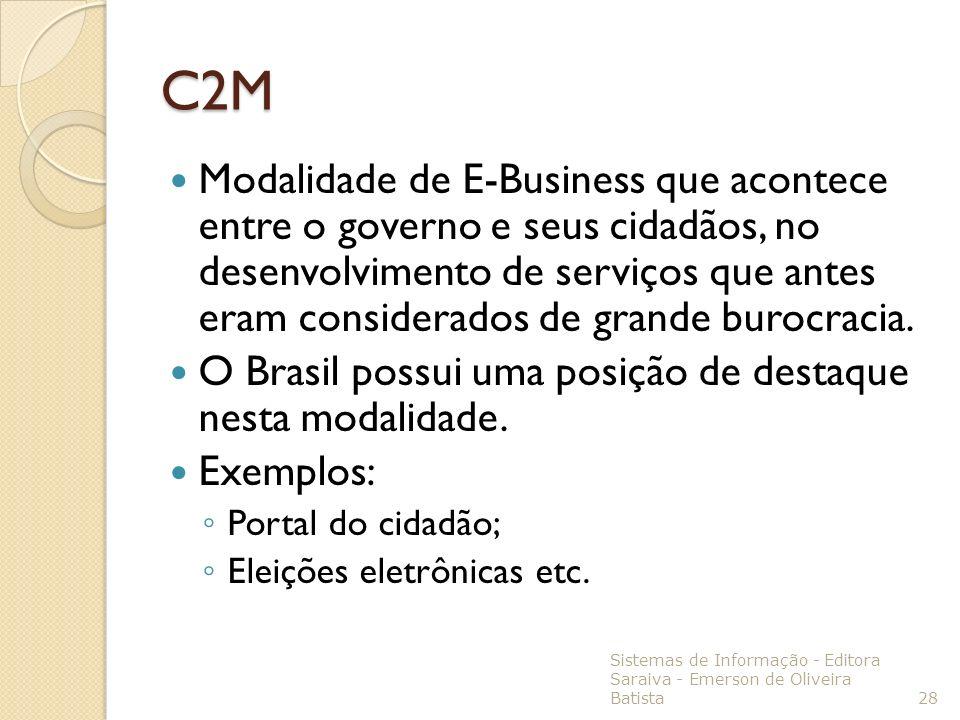 C2M Modalidade de E-Business que acontece entre o governo e seus cidadãos, no desenvolvimento de serviços que antes eram considerados de grande burocr
