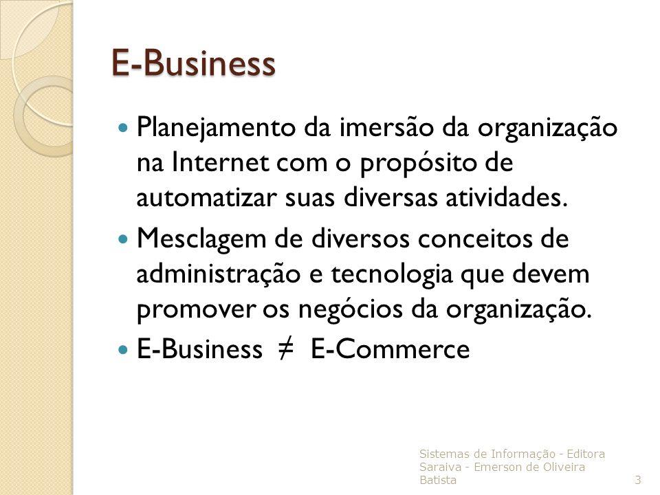 E-Business Planejamento da imersão da organização na Internet com o propósito de automatizar suas diversas atividades. Mesclagem de diversos conceitos