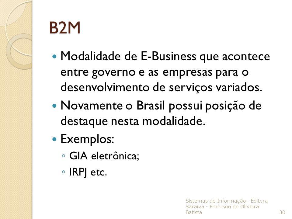 B2M Modalidade de E-Business que acontece entre governo e as empresas para o desenvolvimento de serviços variados. Novamente o Brasil possui posição d