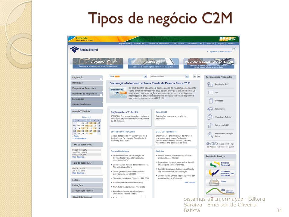 Sistemas de Informação - Editora Saraiva - Emerson de Oliveira Batista 31 Tipos de negócio C2M