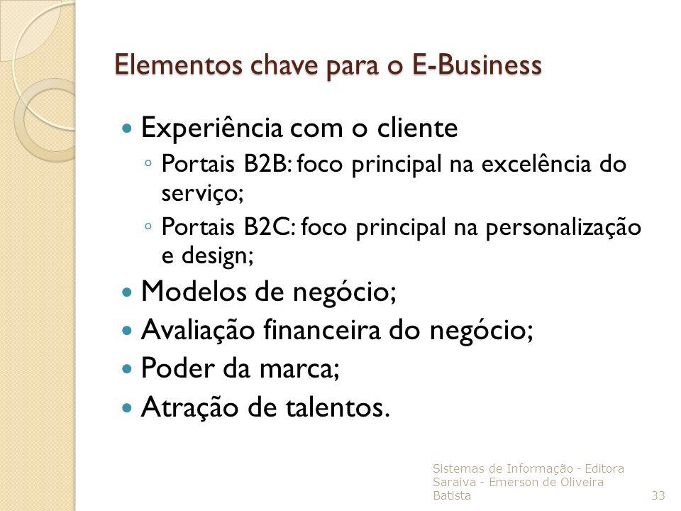 Elementos chave para o E-Business Experiência com o cliente Portais B2B: foco principal na excelência do serviço; Portais B2C: foco principal na perso